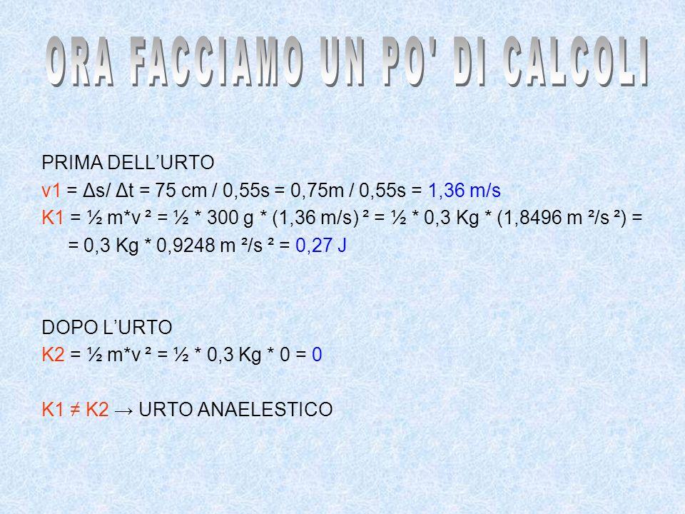 PRIMA DELLURTO v1 = Δs/ Δt = 75 cm / 0,55s = 0,75m / 0,55s = 1,36 m/s K1 = ½ m*v ² = ½ * 300 g * (1,36 m/s) ² = ½ * 0,3 Kg * (1,8496 m ²/s ²) = = 0,3