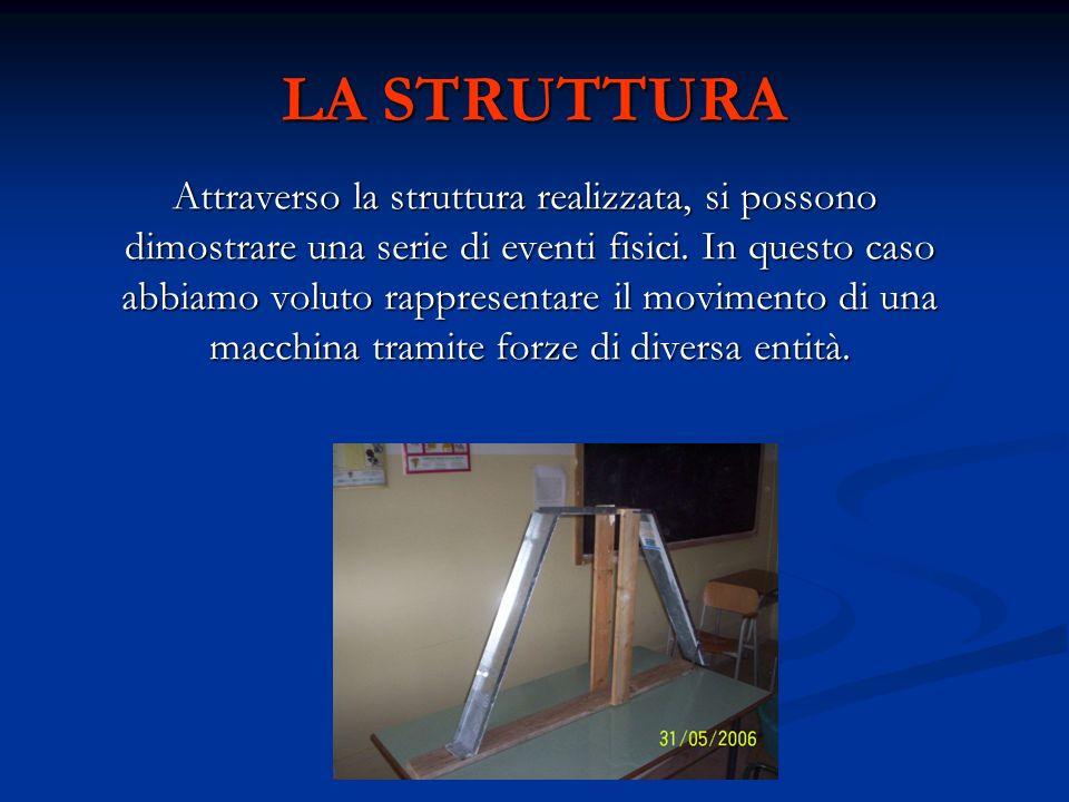 LA STRUTTURA Attraverso la struttura realizzata, si possono dimostrare una serie di eventi fisici. In questo caso abbiamo voluto rappresentare il movi