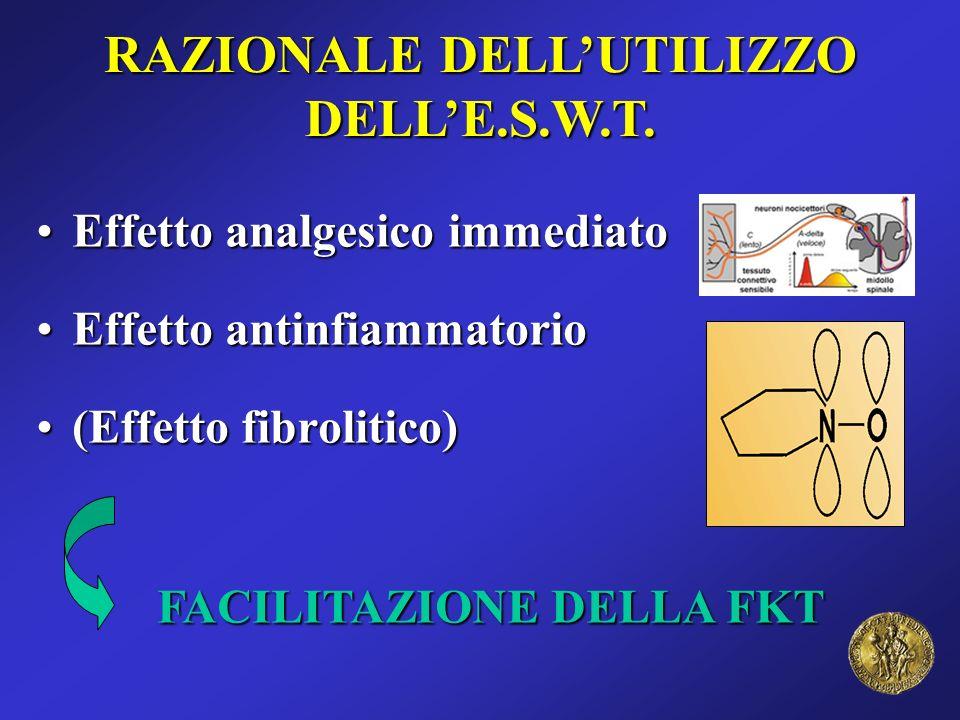 RAZIONALE DELLUTILIZZO DELLE.S.W.T. Effetto analgesico immediatoEffetto analgesico immediato Effetto antinfiammatorioEffetto antinfiammatorio (Effetto