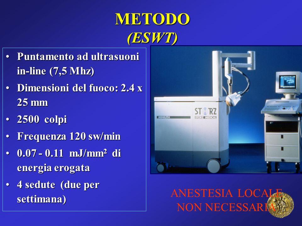 METODO(ESWT) ANESTESIA LOCALE NON NECESSARIA Puntamento ad ultrasuoni in-line (7,5 Mhz)Puntamento ad ultrasuoni in-line (7,5 Mhz) Dimensioni del fuoco