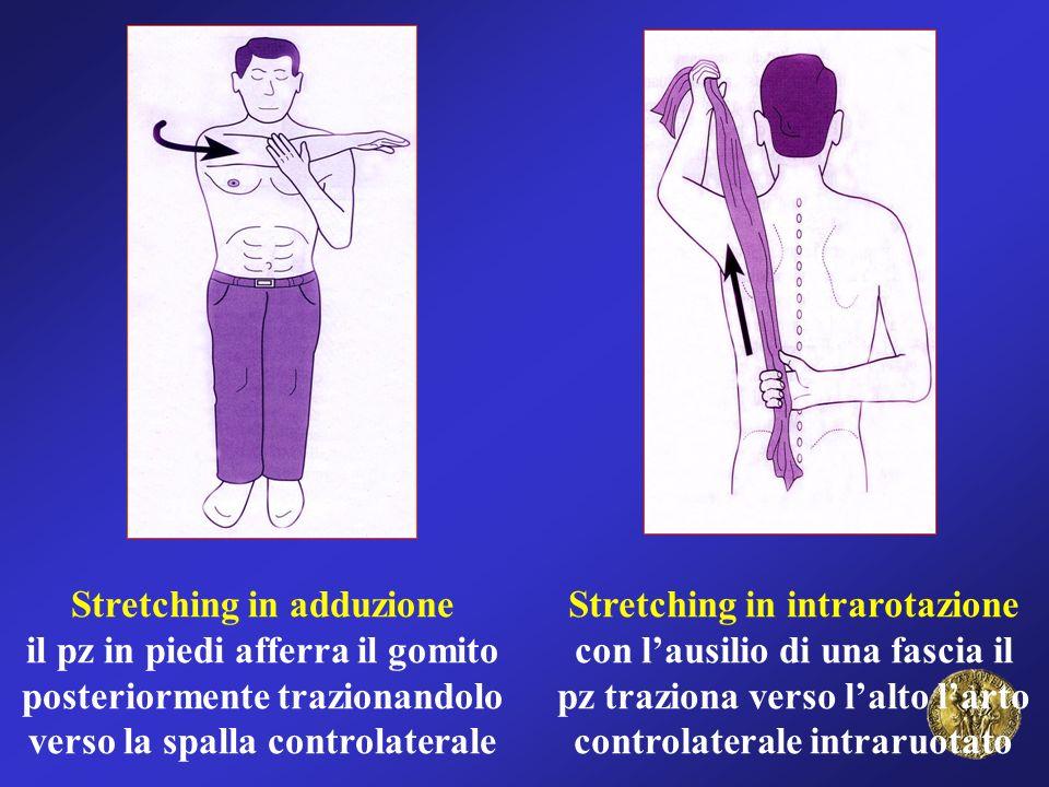 Stretching in adduzione il pz in piedi afferra il gomito posteriormente trazionandolo verso la spalla controlaterale Stretching in intrarotazione con