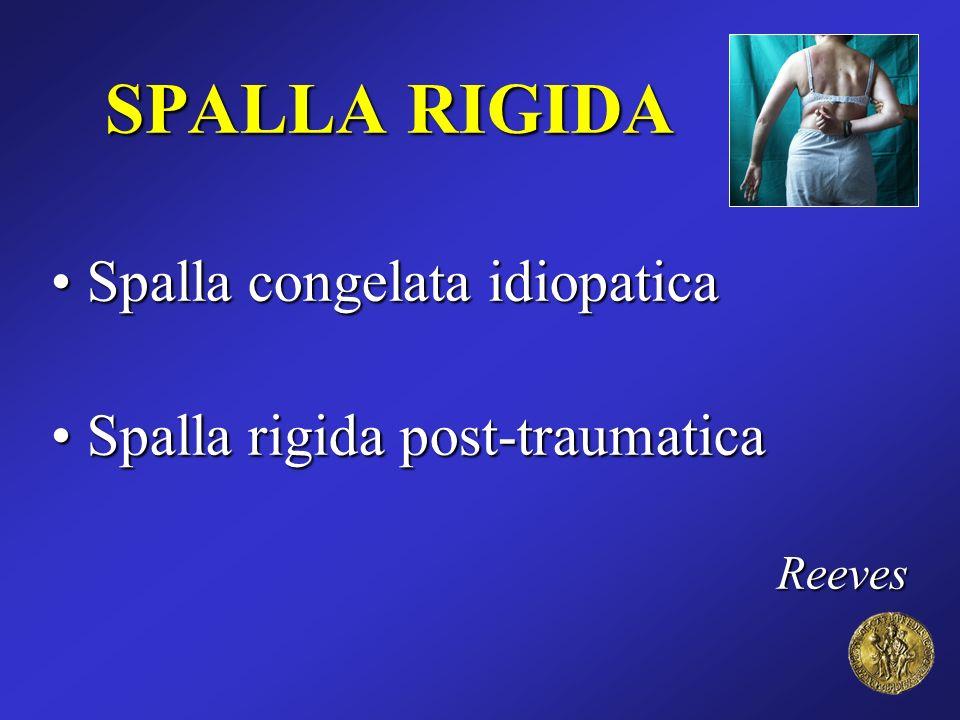 SPALLA CONGELATA IDIOPATICA Superfici articolari integreSuperfici articolari integre S.