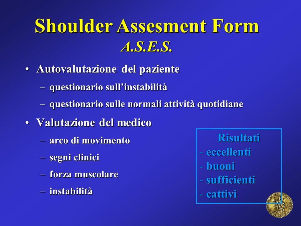 Shoulder Assesment Form A.S.E.S. Autovalutazione del pazienteAutovalutazione del paziente –questionario sullinstabilità –questionario sulle normali at