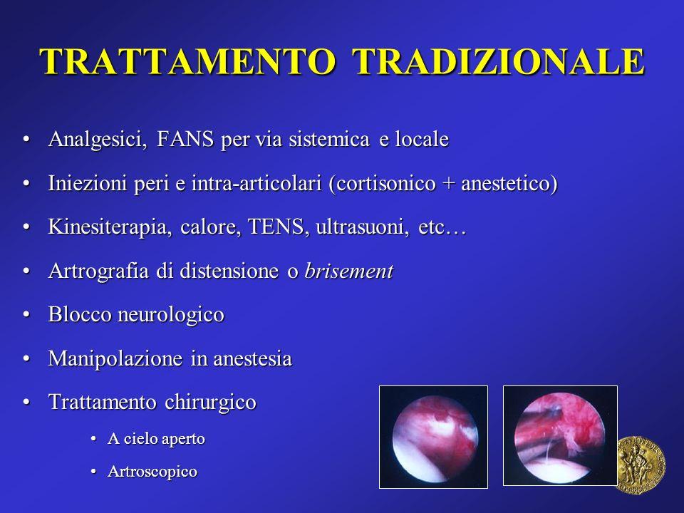 TRATTAMENTO TRADIZIONALE Analgesici, FANS per via sistemica e localeAnalgesici, FANS per via sistemica e locale Iniezioni peri e intra-articolari (cor