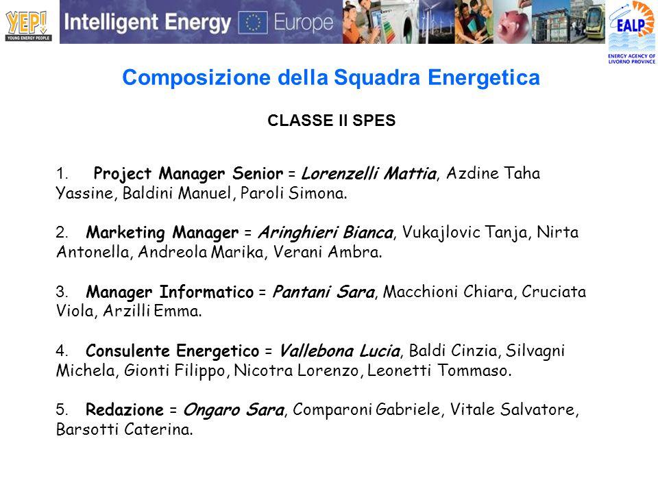Composizione della Squadra Energetica CLASSE II SPES 1. Project Manager Senior = Lorenzelli Mattia, Azdine Taha Yassine, Baldini Manuel, Paroli Simona