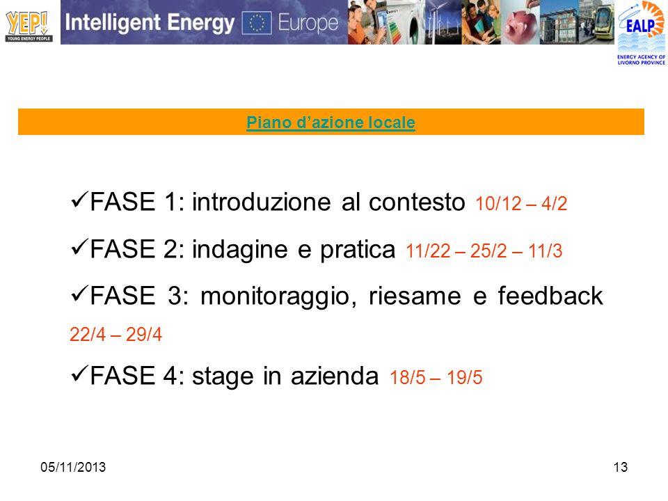 05/11/201313 FASE 1: introduzione al contesto 10/12 – 4/2 FASE 2: indagine e pratica 11/22 – 25/2 – 11/3 FASE 3: monitoraggio, riesame e feedback 22/4