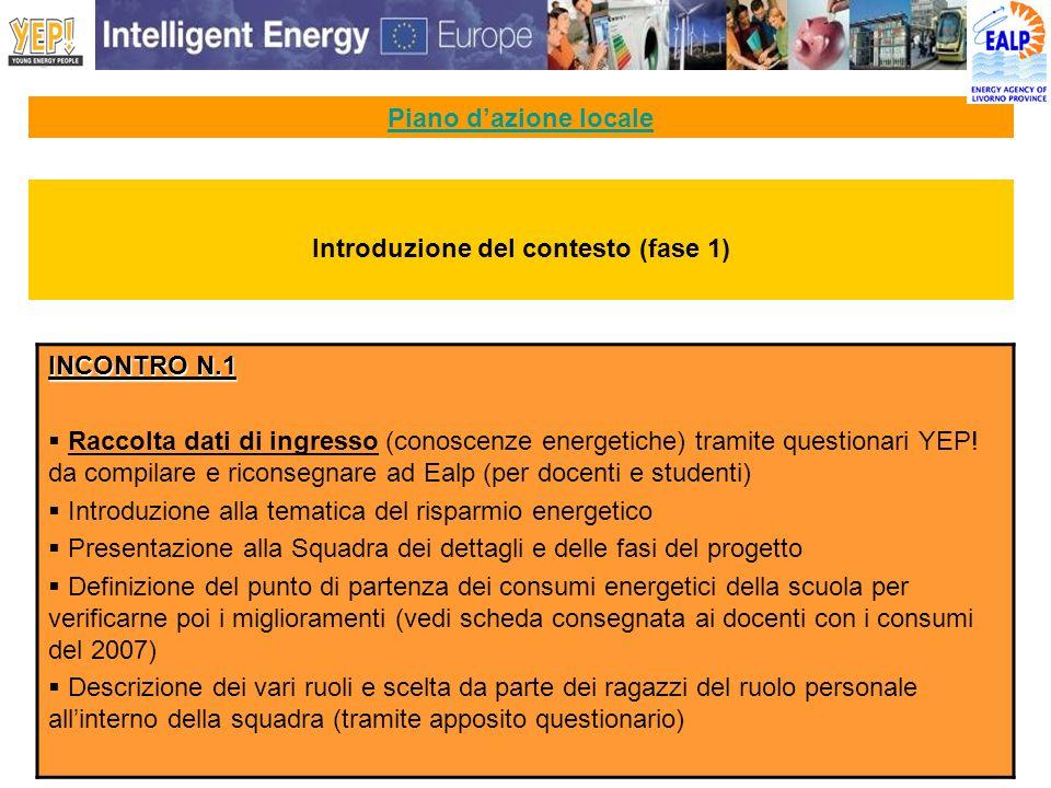 INCONTRO N.1 Raccolta dati di ingresso (conoscenze energetiche) tramite questionari YEP! da compilare e riconsegnare ad Ealp (per docenti e studenti)