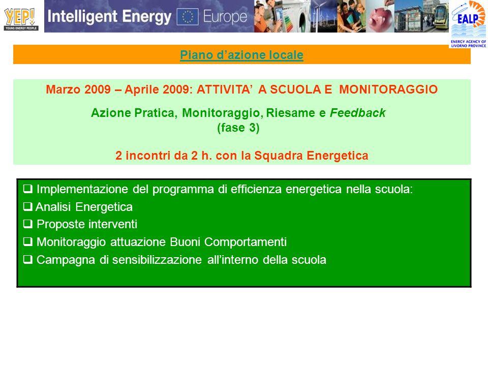 Piano dazione locale Marzo 2009 – Aprile 2009: ATTIVITA A SCUOLA E MONITORAGGIO 2 incontri da 2 h. con la Squadra Energetica Implementazione del progr