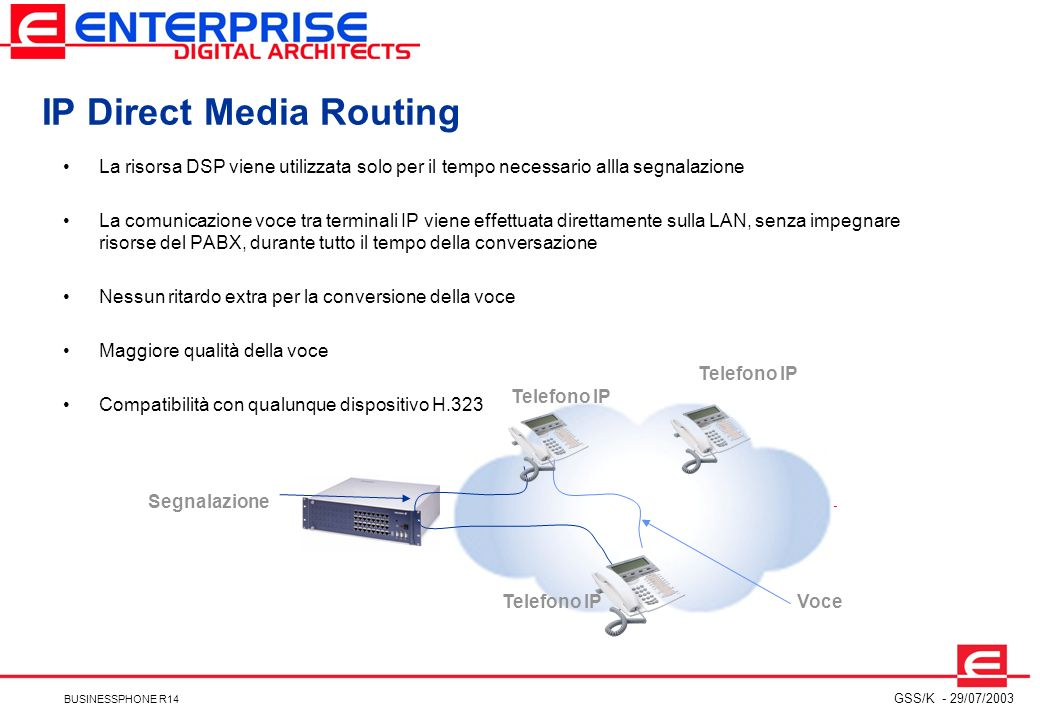 GSS/K - 29/07/2003 BUSINESSPHONE R14 Direct Media Routing: come funziona.
