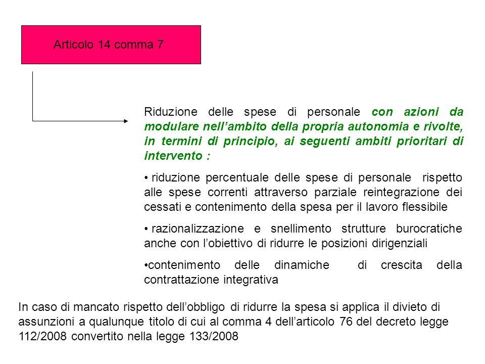 Articolo 14 comma 7 Riduzione delle spese di personale con azioni da modulare nellambito della propria autonomia e rivolte, in termini di principio, a