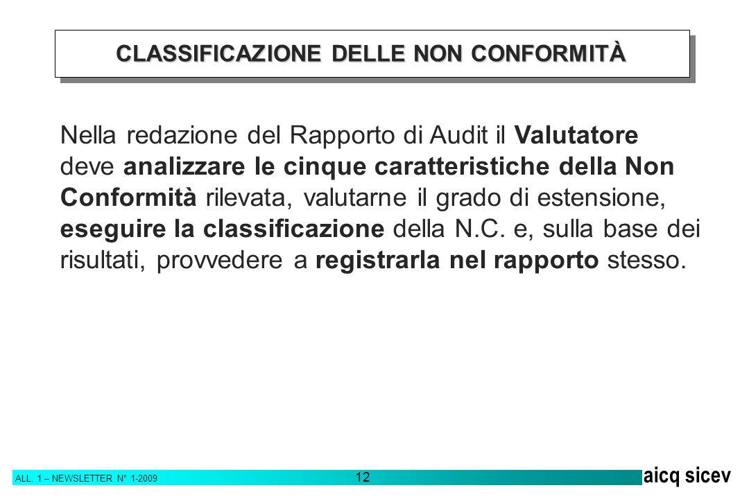 ALL. 1 – NEWSLETTER N° 1-2009 12 aicq sicev Nella redazione del Rapporto di Audit il Valutatore deve analizzare le cinque caratteristiche della Non Co