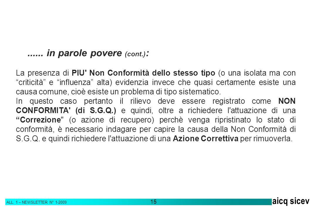 ALL. 1 – NEWSLETTER N° 1-2009 15 aicq sicev...... in parole povere (cont.) : La presenza di PIU' Non Conformità dello stesso tipo (o una isolata ma co