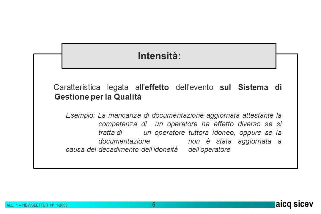 ALL. 1 – NEWSLETTER N° 1-2009 5 aicq sicev Caratteristica legata all'effetto dell'evento sul Sistema di Gestione per la Qualità Esempio: La mancanza d