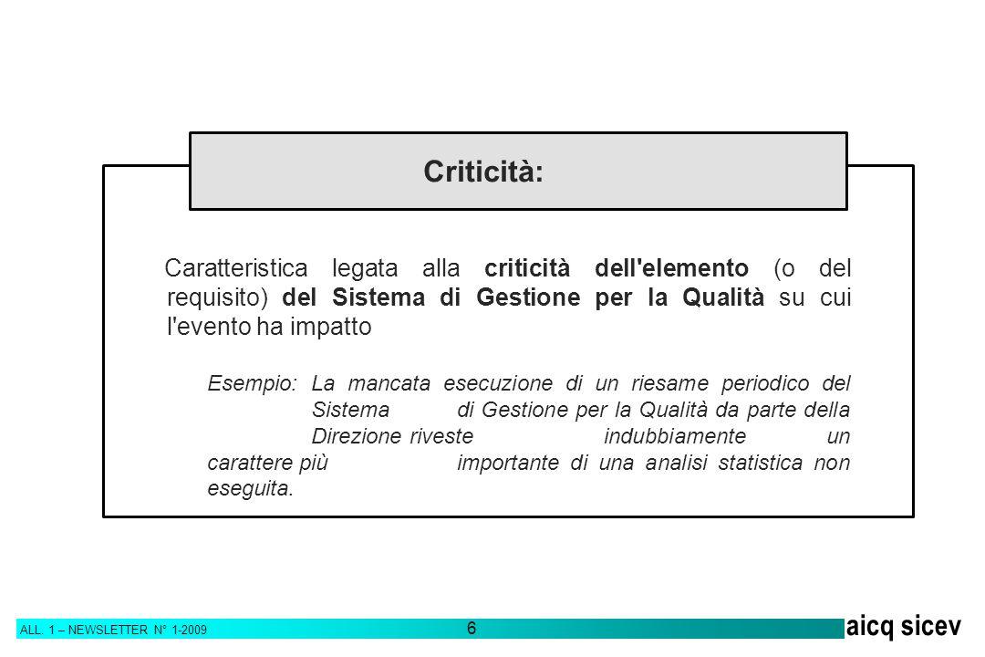 ALL. 1 – NEWSLETTER N° 1-2009 6 aicq sicev Caratteristica legata alla criticità dell'elemento (o del requisito) del Sistema di Gestione per la Qualità