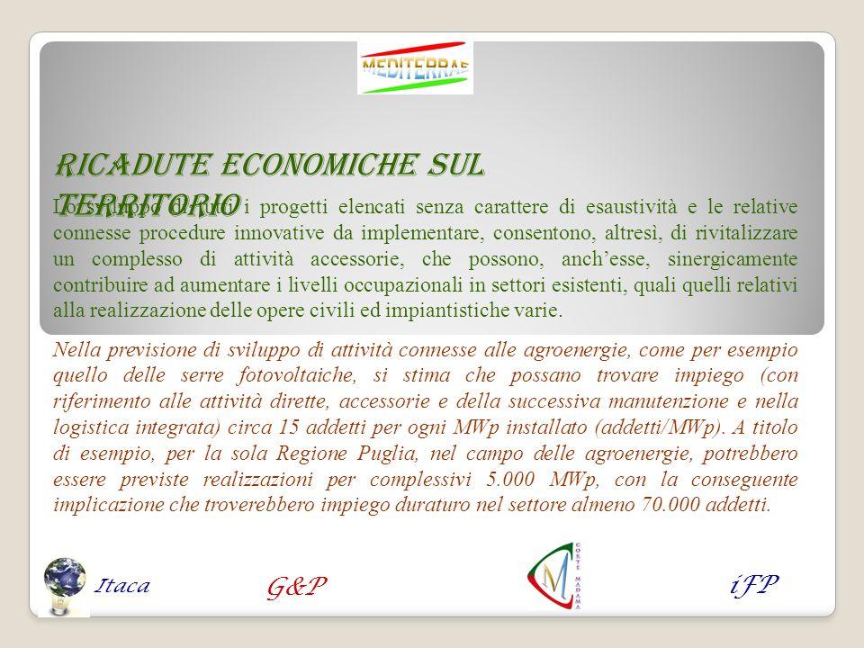 Ricadute economiche sul territorio Lo sviluppo di tutti i progetti elencati senza carattere di esaustività e le relative connesse procedure innovative