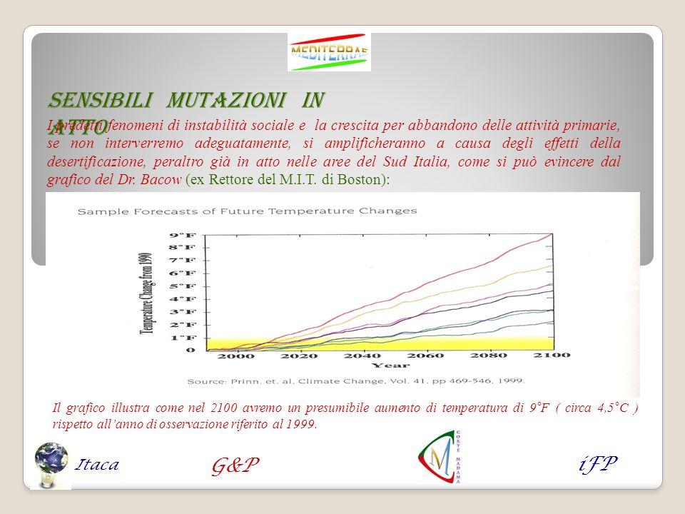 Sensibili Mutazioni in atto I predetti fenomeni di instabilità sociale e la crescita per abbandono delle attività primarie, se non interverremo adegua