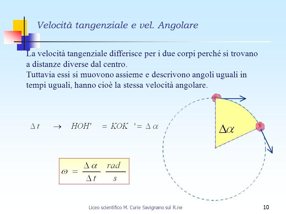 Liceo scientifico M. Curie Savignano sul R.ne 10 Velocità tangenziale e vel. Angolare La velocità tangenziale differisce per i due corpi perché si tro