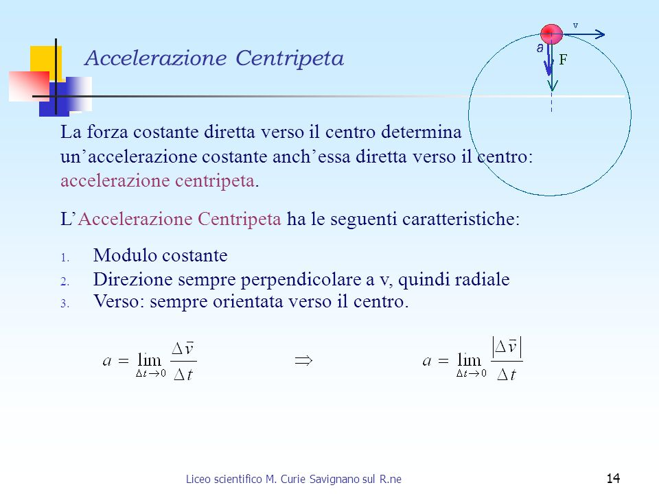 Liceo scientifico M. Curie Savignano sul R.ne 14 Accelerazione Centripeta La forza costante diretta verso il centro determina unaccelerazione costante