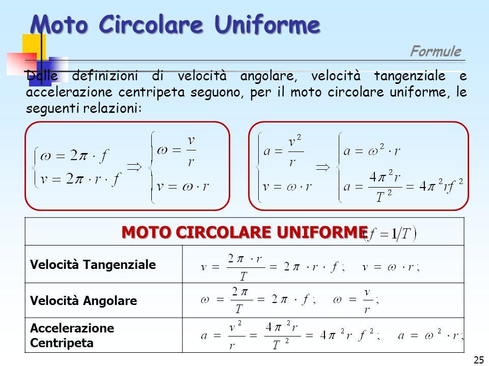Moto Circolare Uniforme Formule Dalle definizioni di velocità angolare, velocità tangenziale e accelerazione centripeta seguono, per il moto circolare