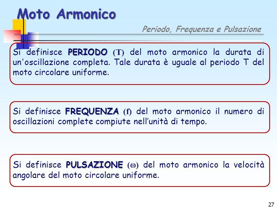 Moto Armonico Periodo, Frequenza e Pulsazione PERIODO Si definisce PERIODO (T) del moto armonico la durata di un'oscillazione completa. Tale durata è