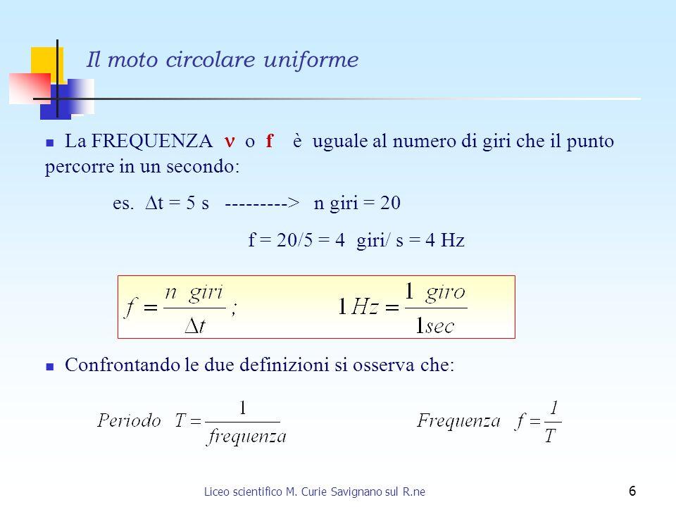 Liceo scientifico M. Curie Savignano sul R.ne 6 La FREQUENZA o f è uguale al numero di giri che il punto percorre in un secondo: es. t = 5 s ---------