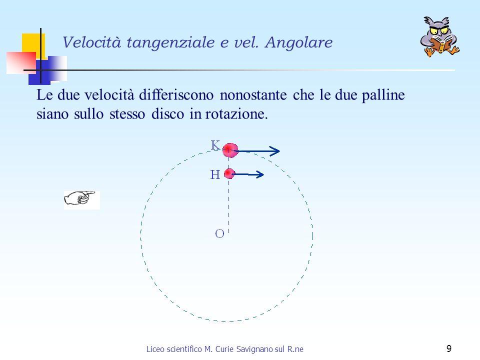 Liceo scientifico M. Curie Savignano sul R.ne 9 Le due velocità differiscono nonostante che le due palline siano sullo stesso disco in rotazione. Velo