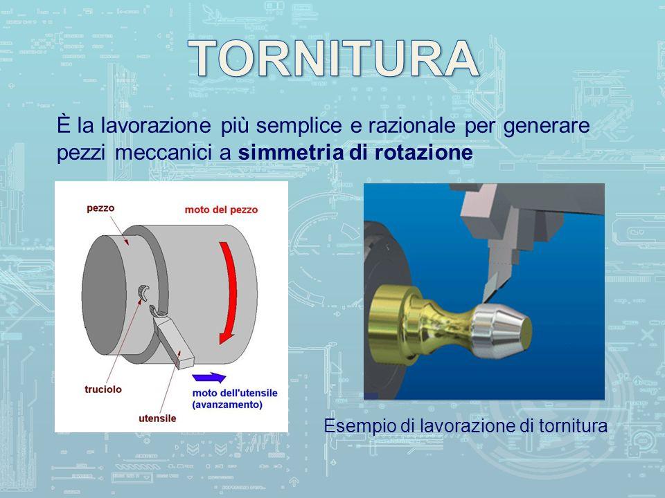 Schemi a confronto di un tornio parallelo Tooling di un tornio CNC: utensili preregistrati su torretta ad asse orizzontale e di uno a Controllo Numerico