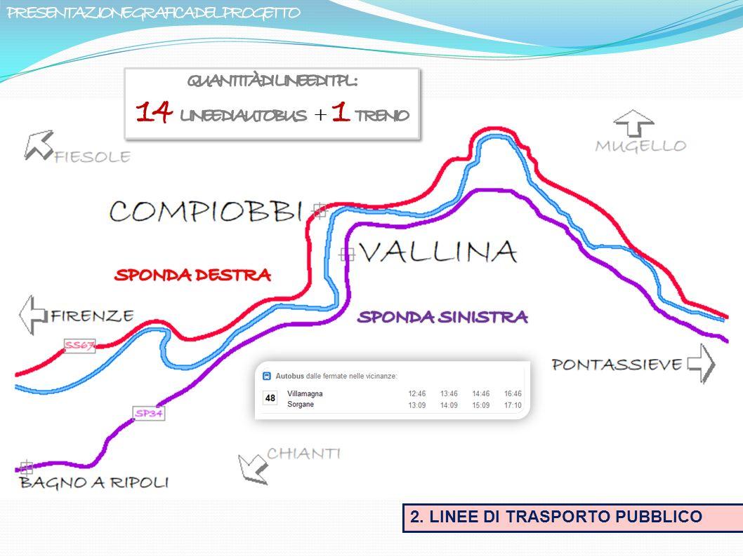 2. LINEE DI TRASPORTO PUBBLICO