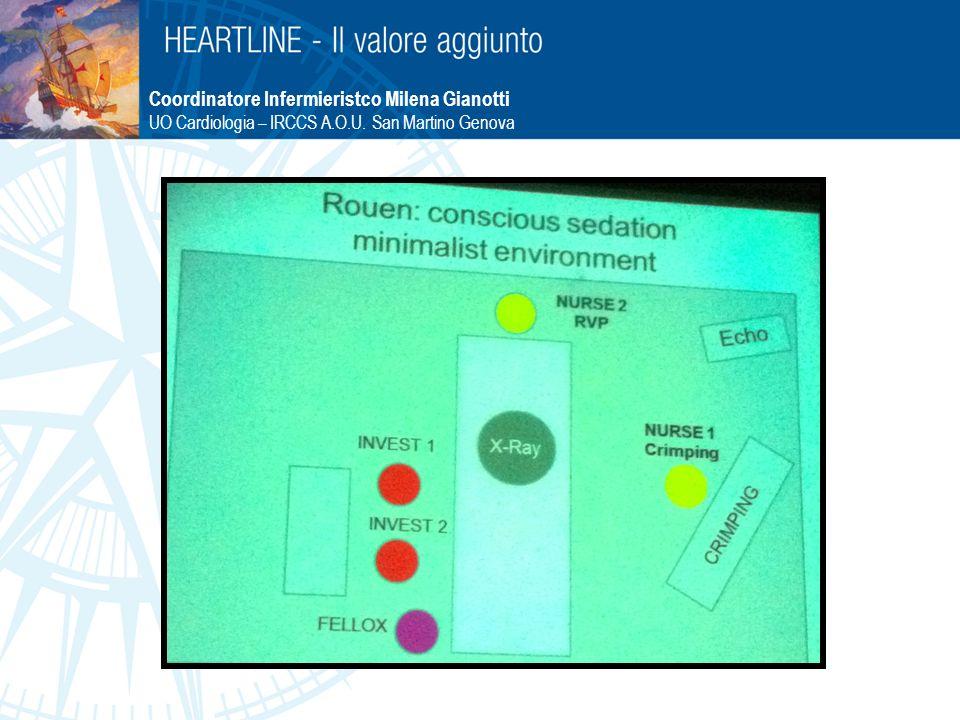 Coordinatore Infermieristco Milena Gianotti UO Cardiologia – IRCCS A.O.U. San Martino Genova