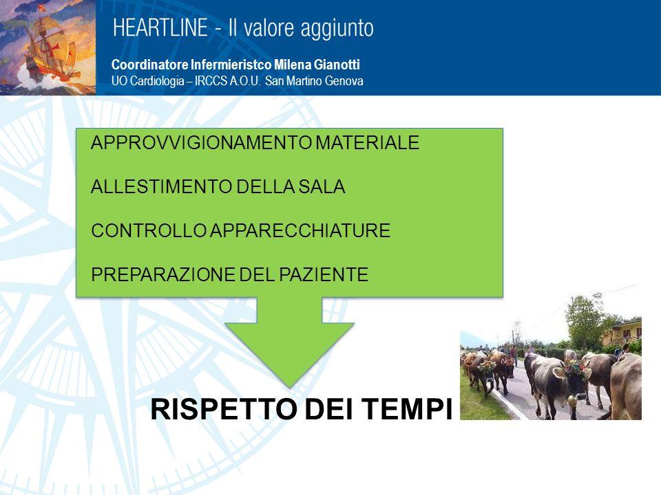 Coordinatore Infermieristco Milena Gianotti UO Cardiologia – IRCCS A.O.U. San Martino Genova APPROVVIGIONAMENTO MATERIALE ALLESTIMENTO DELLA SALA CONT