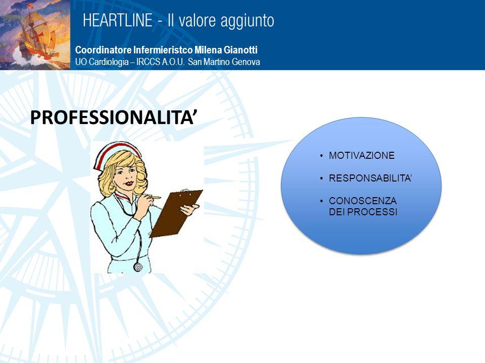 PROFESSIONALITA MOTIVAZIONE RESPONSABILITA CONOSCENZA DEI PROCESSI Coordinatore Infermieristco Milena Gianotti UO Cardiologia – IRCCS A.O.U. San Marti