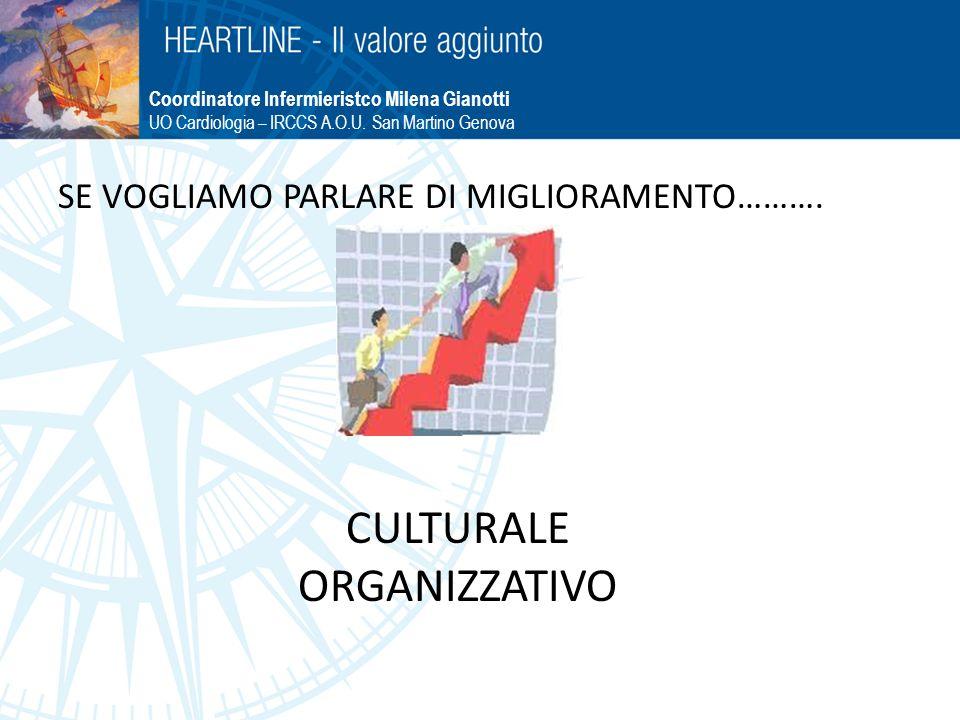 SE VOGLIAMO PARLARE DI MIGLIORAMENTO………. CULTURALE ORGANIZZATIVO Coordinatore Infermieristco Milena Gianotti UO Cardiologia – IRCCS A.O.U. San Martino