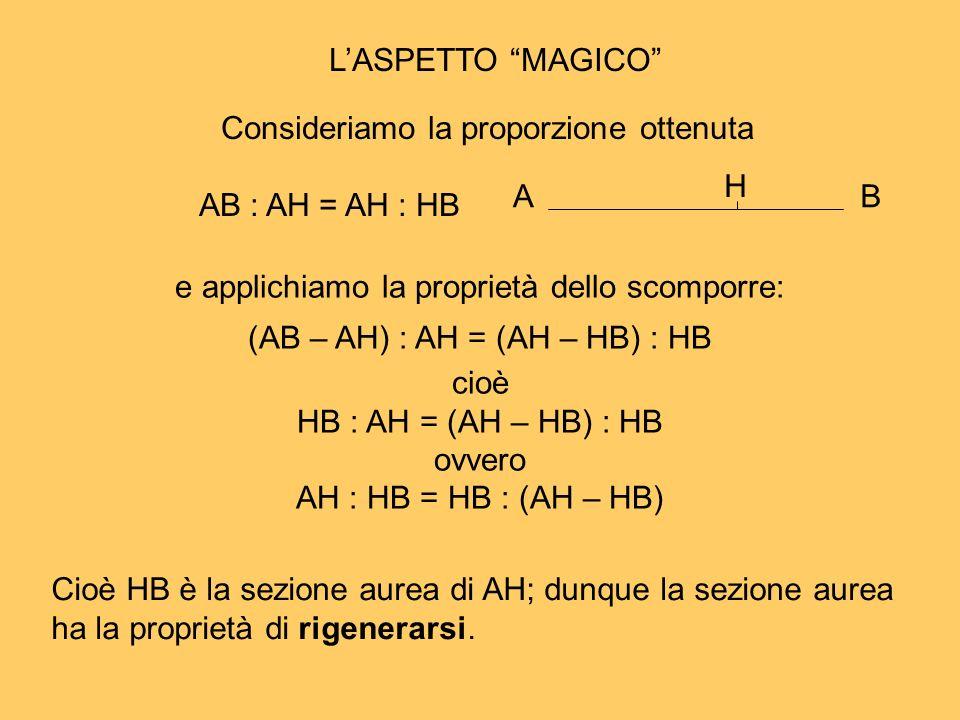 LASPETTO MAGICO Consideriamo la proporzione ottenuta AB : AH = AH : HB A H B e applichiamo la proprietà dello scomporre: (AB – AH) : AH = (AH – HB) :