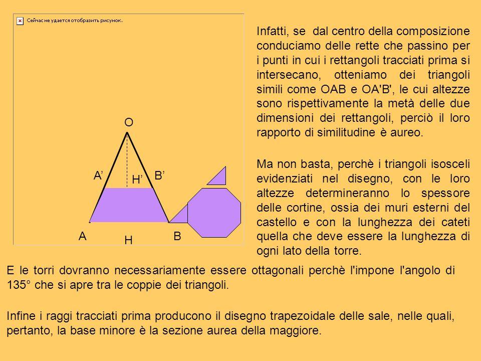 Infatti, se dal centro della composizione conduciamo delle rette che passino per i punti in cui i rettangoli tracciati prima si intersecano, otteniamo