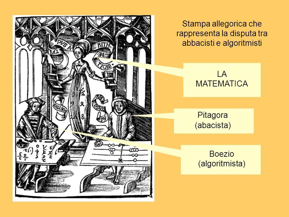 Stampa allegorica che rappresenta la disputa tra abbacisti e algoritmisti LA MATEMATICA Pitagora (abacista) Boezio (algoritmista)