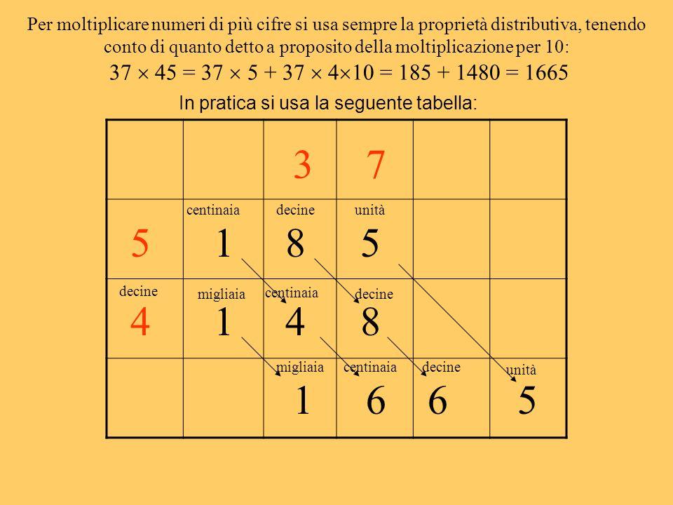 37 45 = 37 5 + 37 4 10 = 185 + 1480 = 1665 37 4 55 1 8 8 1 4 5661 unità decine centinaia migliaia decine Per moltiplicare numeri di più cifre si usa s