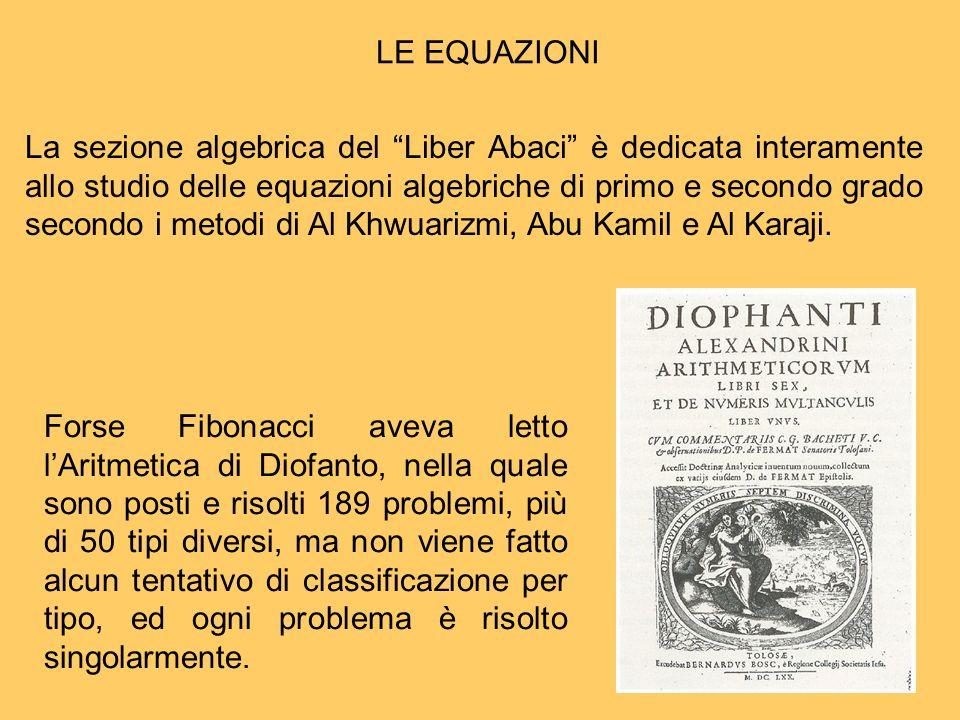 La sezione algebrica del Liber Abaci è dedicata interamente allo studio delle equazioni algebriche di primo e secondo grado secondo i metodi di Al Khw