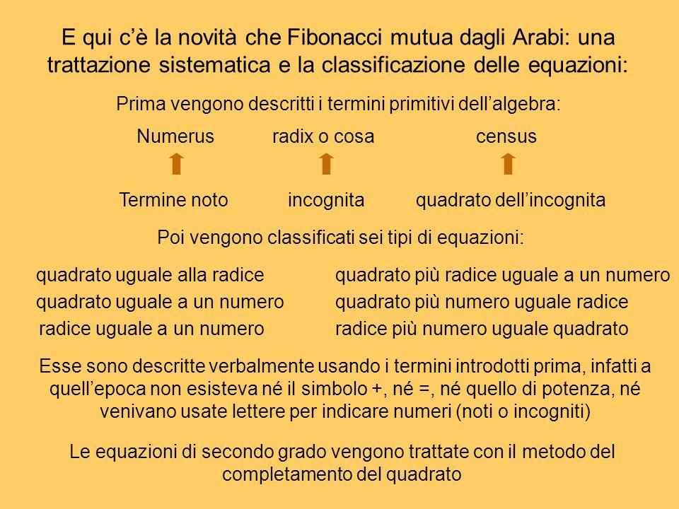 E qui cè la novità che Fibonacci mutua dagli Arabi: una trattazione sistematica e la classificazione delle equazioni: Numerusradix o cosacensus Prima