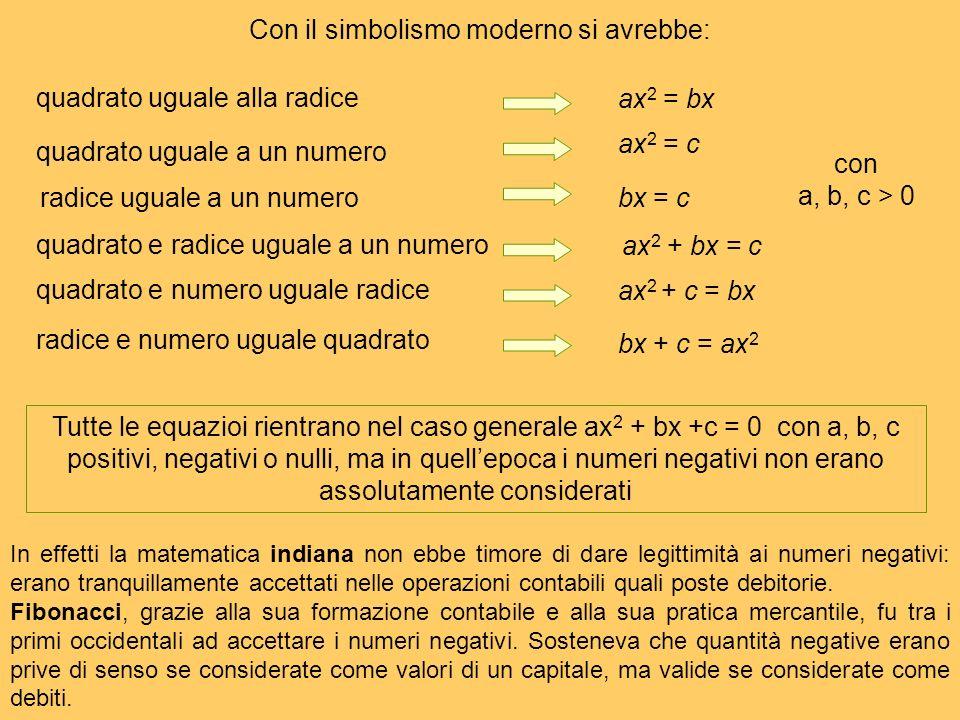 quadrato uguale alla radice quadrato uguale a un numero radice uguale a un numero quadrato e radice uguale a un numero quadrato e numero uguale radice