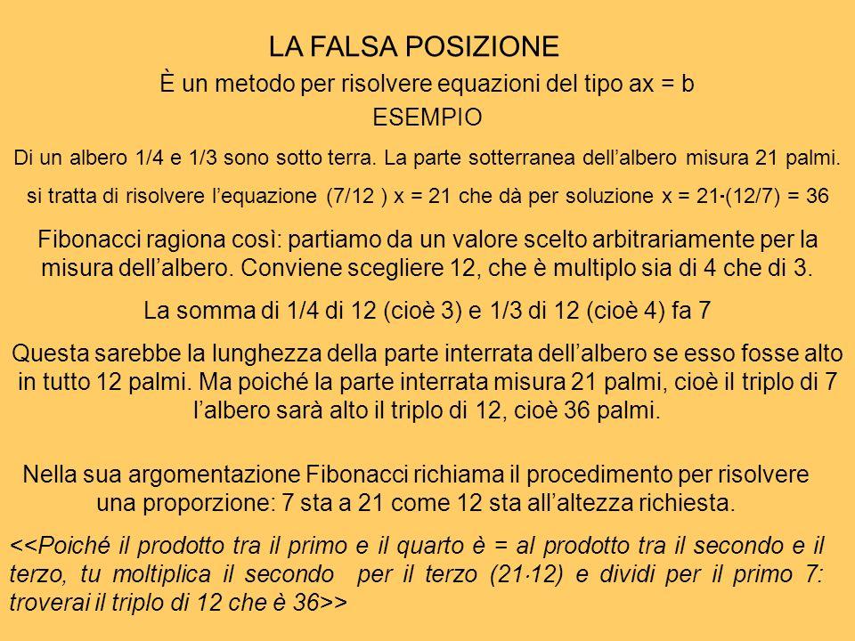 LA FALSA POSIZIONE È un metodo per risolvere equazioni del tipo ax = b ESEMPIO Di un albero 1/4 e 1/3 sono sotto terra. La parte sotterranea dellalber