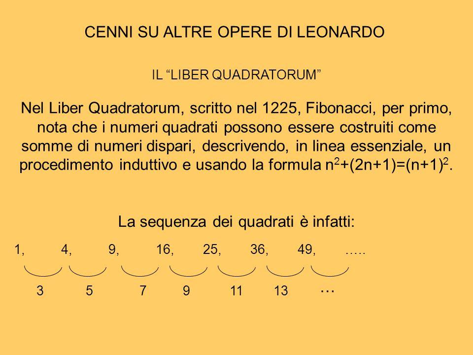 Nel Liber Quadratorum, scritto nel 1225, Fibonacci, per primo, nota che i numeri quadrati possono essere costruiti come somme di numeri dispari, descr