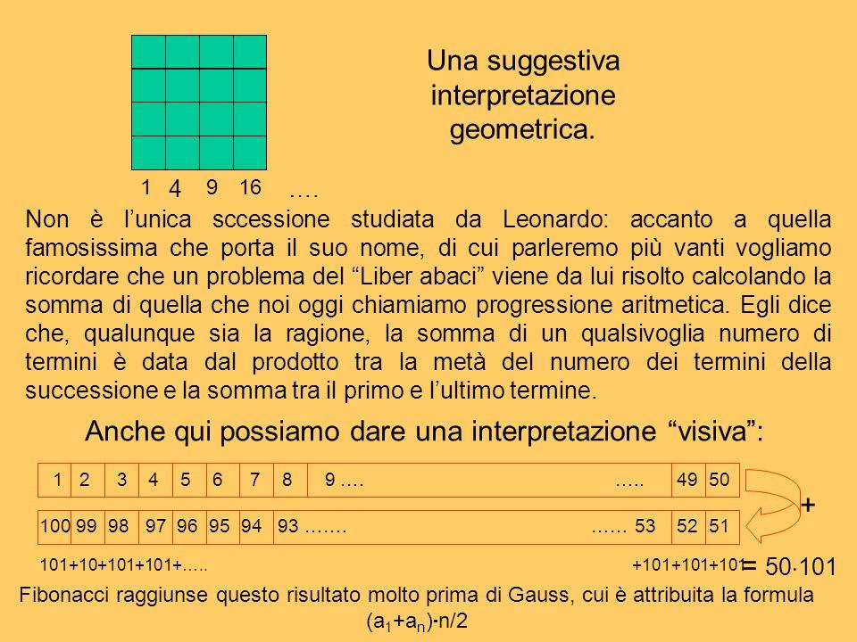 Una suggestiva interpretazione geometrica. 1 4 916 …. Non è lunica sccessione studiata da Leonardo: accanto a quella famosissima che porta il suo nome