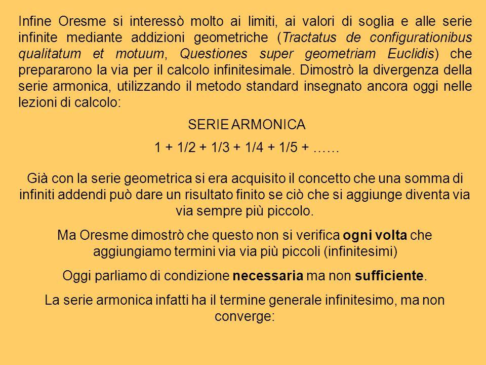 Infine Oresme si interessò molto ai limiti, ai valori di soglia e alle serie infinite mediante addizioni geometriche (Tractatus de configurationibus q
