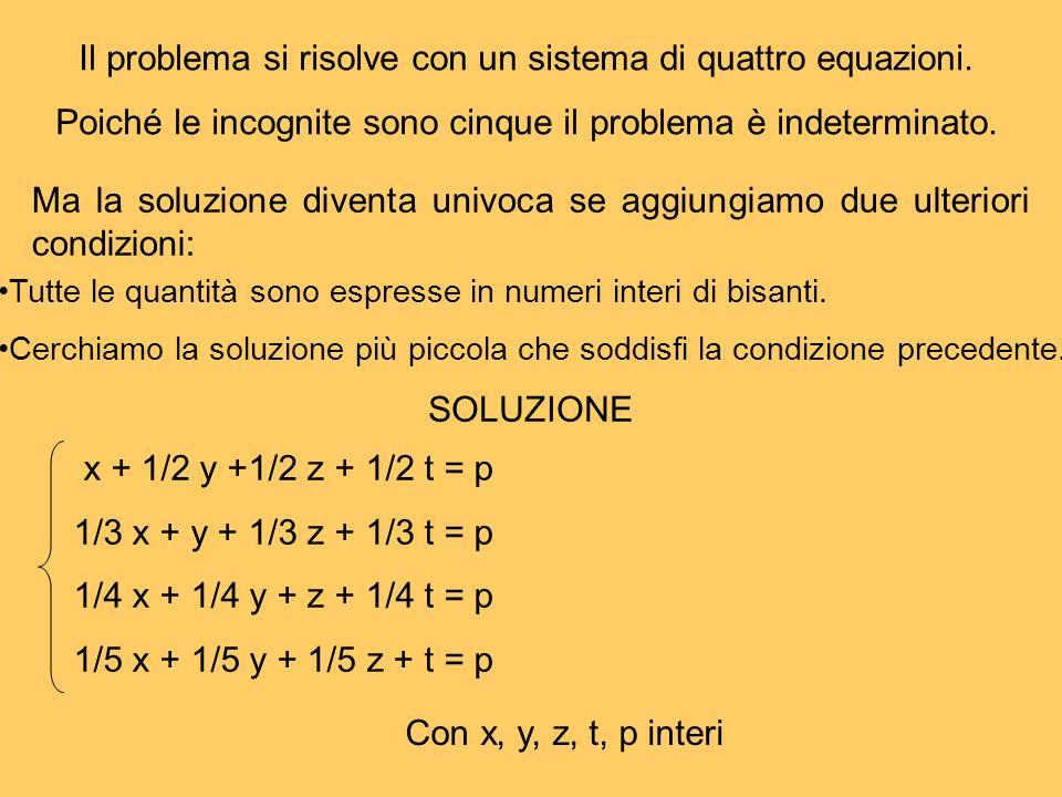 Il problema si risolve con un sistema di quattro equazioni. Poiché le incognite sono cinque il problema è indeterminato. Ma la soluzione diventa univo