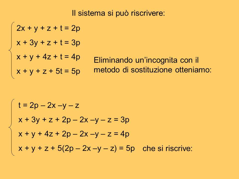 Il sistema si può riscrivere: 2x + y + z + t = 2p x + 3y + z + t = 3p x + y + 4z + t = 4p x + y + z + 5t = 5p Eliminando unincognita con il metodo di