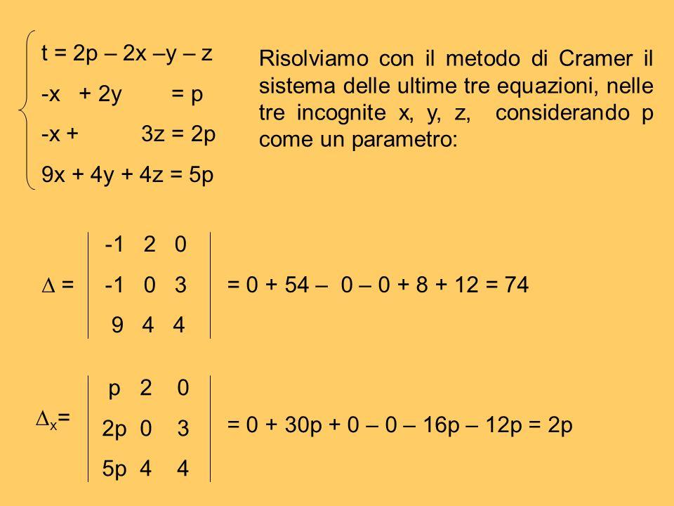 t = 2p – 2x –y – z -x + 2y = p -x + 3z = 2p 9x + 4y + 4z = 5p Risolviamo con il metodo di Cramer il sistema delle ultime tre equazioni, nelle tre inco