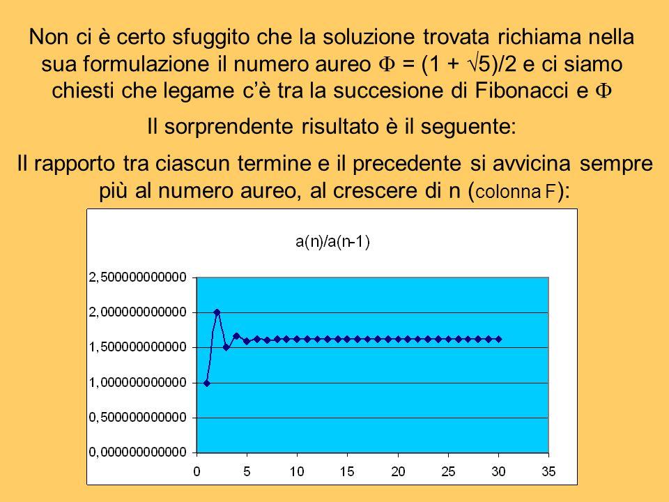 Non ci è certo sfuggito che la soluzione trovata richiama nella sua formulazione il numero aureo = (1 + 5)/2 e ci siamo chiesti che legame cè tra la s