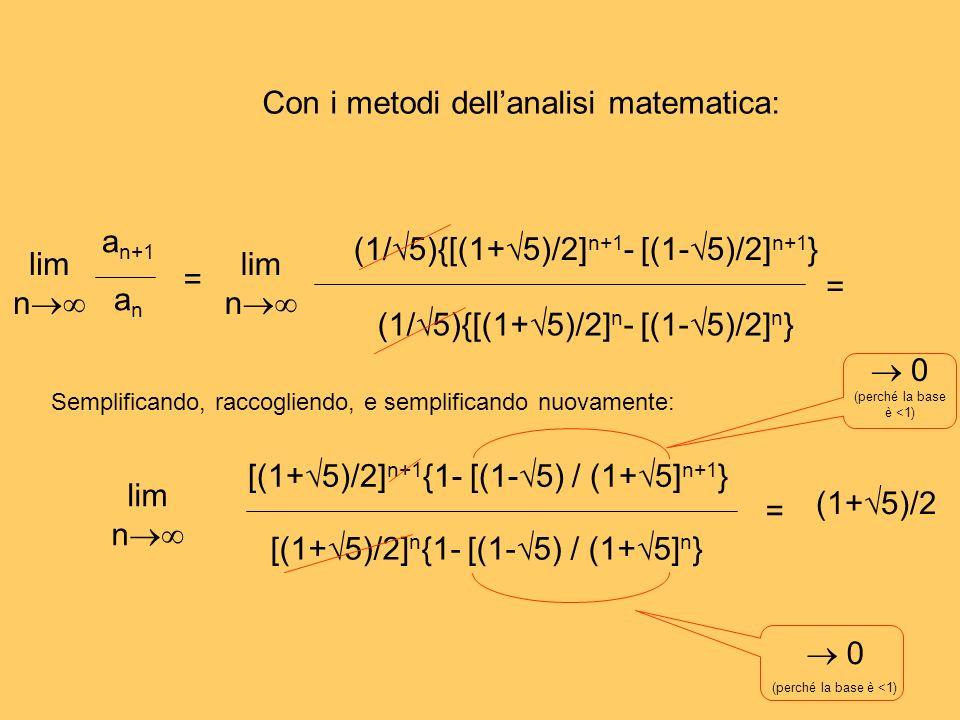 Con i metodi dellanalisi matematica: lim n (1/ 5){[(1+ 5)/2] n - [(1- 5)/2] n } (1/ 5){[(1+ 5)/2] n+1 - [(1- 5)/2] n+1 } = [(1+ 5)/2] n+1 {1- [(1- 5)