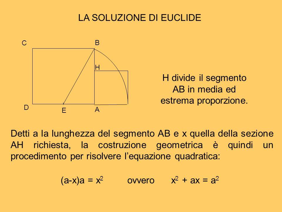 A B D C E H H divide il segmento AB in media ed estrema proporzione. LA SOLUZIONE DI EUCLIDE Detti a la lunghezza del segmento AB e x quella della sez