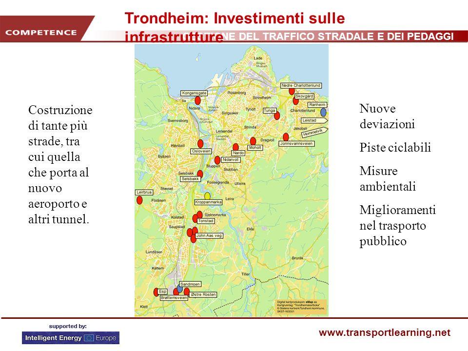 GESTIONE DEL TRAFFICO STRADALE E DEI PEDAGGI www.transportlearning.net Trondheim: Investimenti sulle infrastrutture Costruzione di tante più strade, t